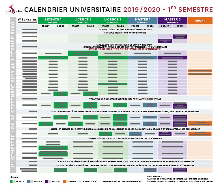 Calendrier 2019 Semestre 1.Calendrier Universitaire 2019 2020 1er Semestre